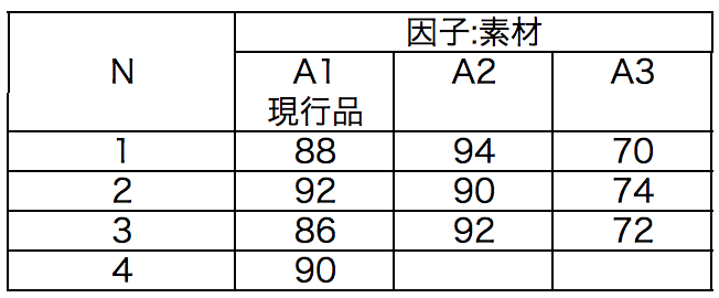 f:id:yuinomi:20200918135726p:plain