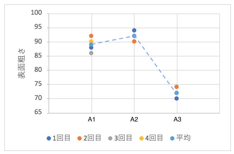 f:id:yuinomi:20200918140536p:plain