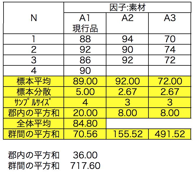f:id:yuinomi:20200918141945p:plain