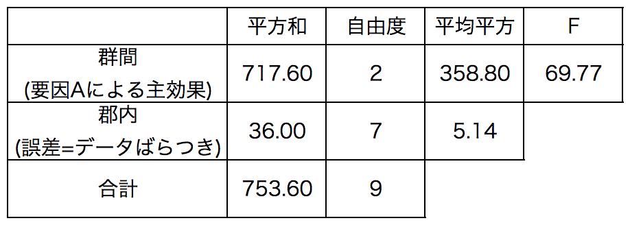 f:id:yuinomi:20200918141949p:plain