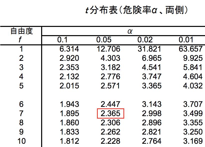 f:id:yuinomi:20200918151334p:plain
