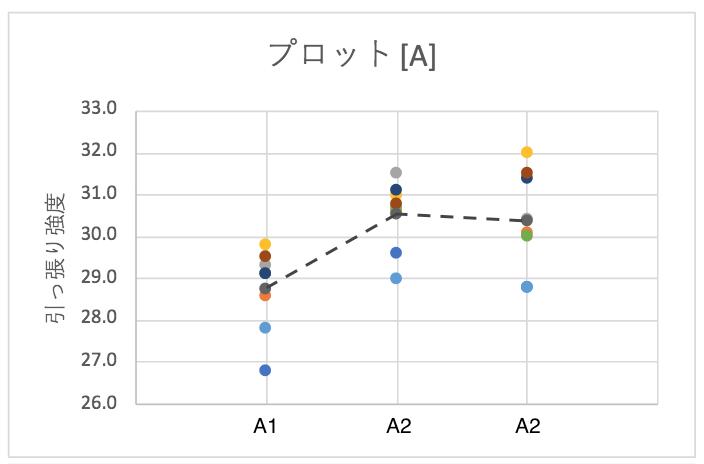 f:id:yuinomi:20200918162558p:plain