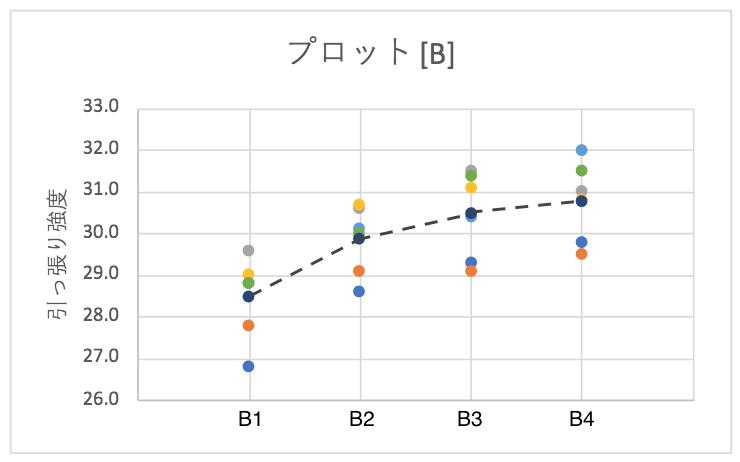 f:id:yuinomi:20200918162612p:plain