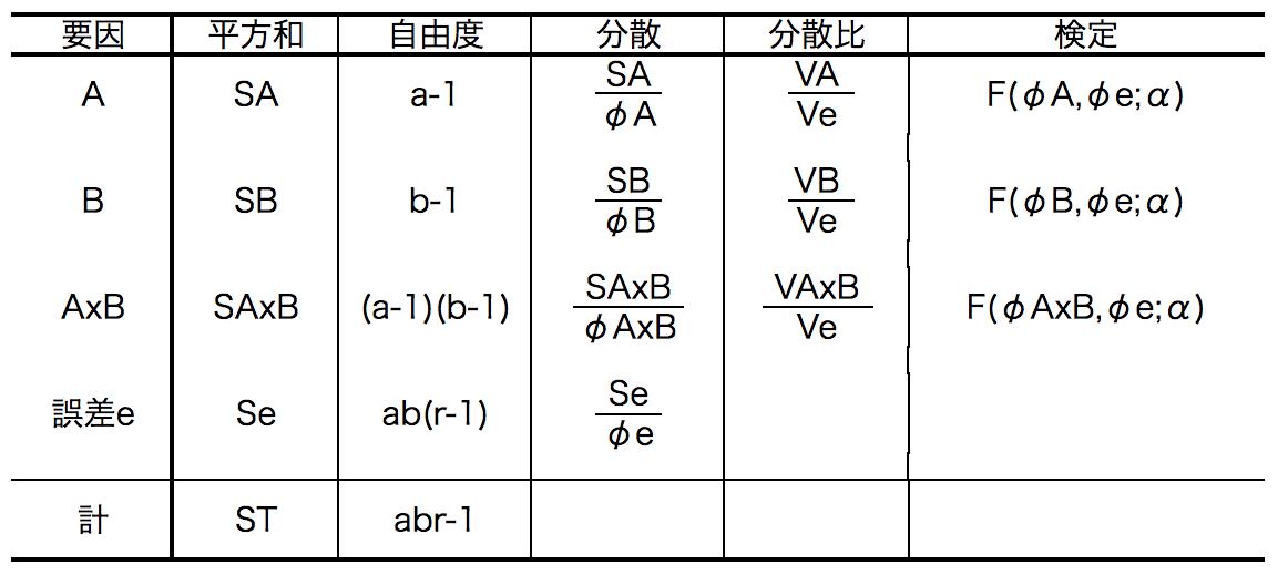 f:id:yuinomi:20200918170815p:plain