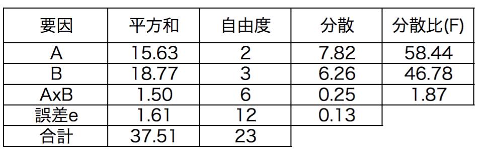 f:id:yuinomi:20200919090018p:plain