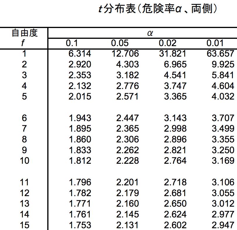 f:id:yuinomi:20200919122430p:plain