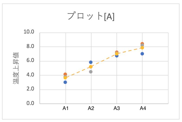 f:id:yuinomi:20200926115716p:plain