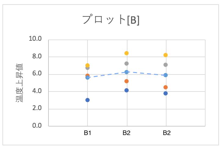 f:id:yuinomi:20200926115724p:plain
