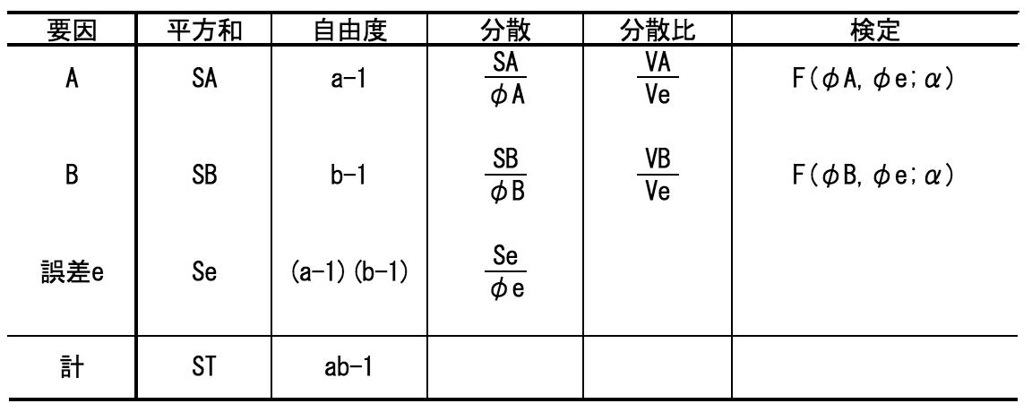 f:id:yuinomi:20200927074048p:plain