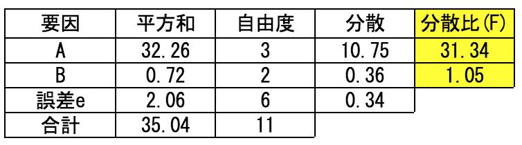 f:id:yuinomi:20200927083953p:plain
