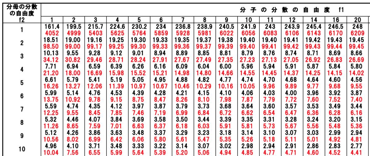 f:id:yuinomi:20200927084454p:plain