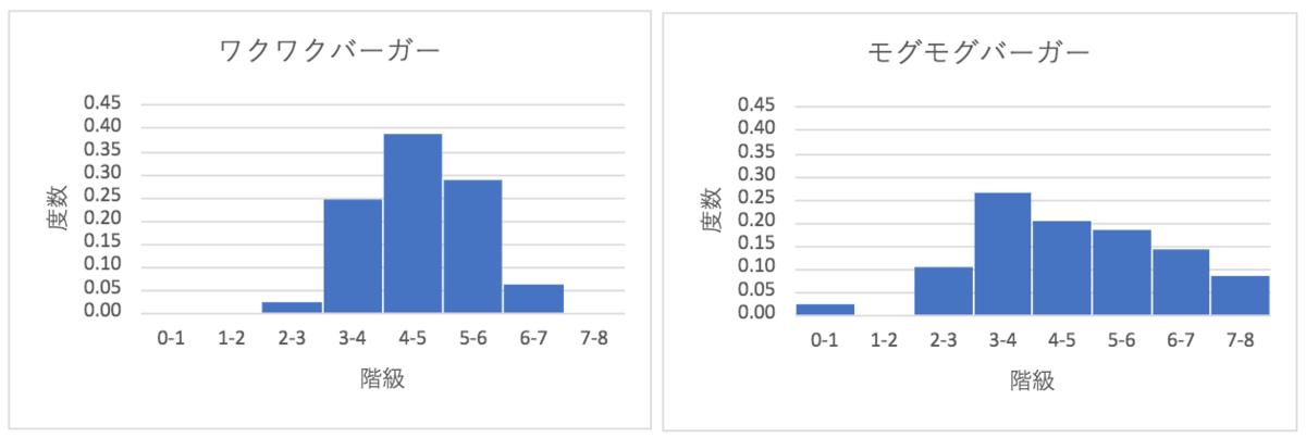 f:id:yuinomi:20201009101439p:plain