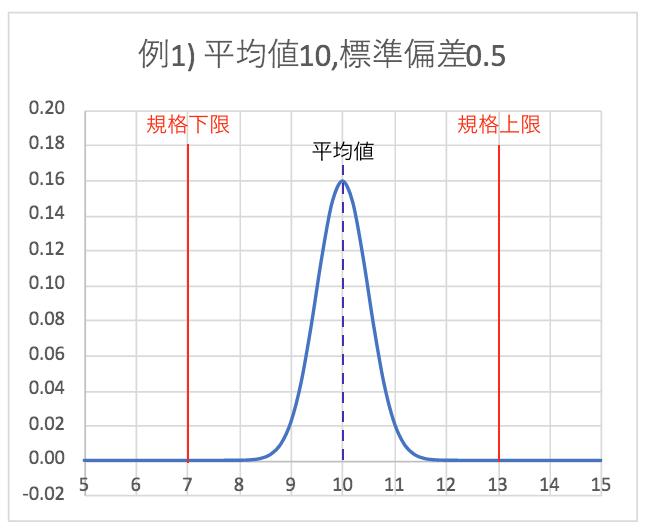 f:id:yuinomi:20201010063804p:plain