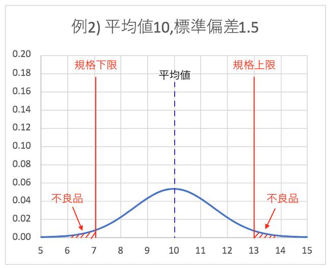 f:id:yuinomi:20201010064455p:plain
