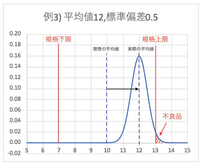 f:id:yuinomi:20201010064910p:plain