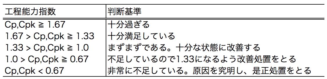 f:id:yuinomi:20201010072112p:plain