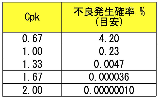 f:id:yuinomi:20201010074030p:plain
