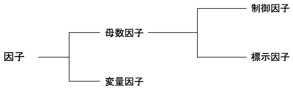 f:id:yuinomi:20201010094205p:plain
