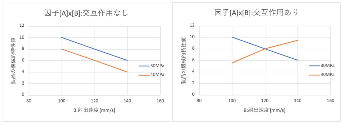 f:id:yuinomi:20201010102904p:plain