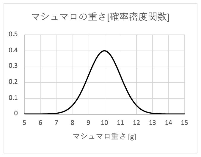 f:id:yuinomi:20201011105634p:plain