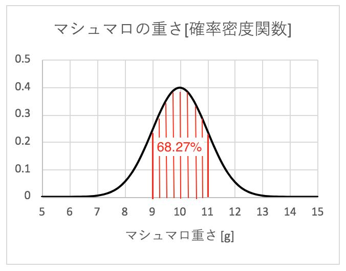 f:id:yuinomi:20201012065631p:plain
