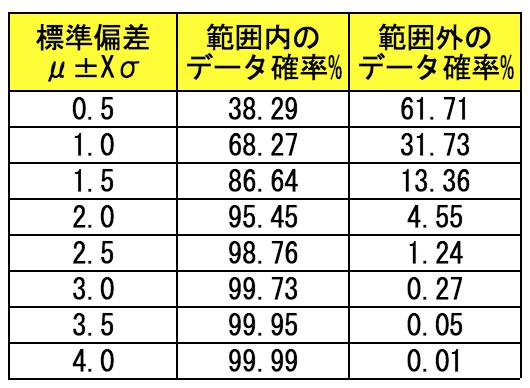 f:id:yuinomi:20201012070525p:plain