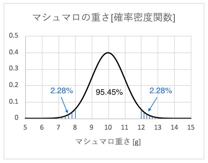 f:id:yuinomi:20201012071455p:plain