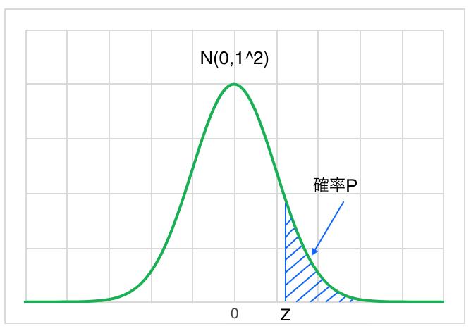 f:id:yuinomi:20201012075621p:plain