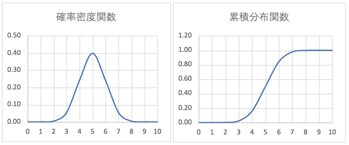 f:id:yuinomi:20201013072433p:plain