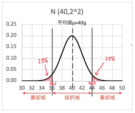 f:id:yuinomi:20201016190057p:plain