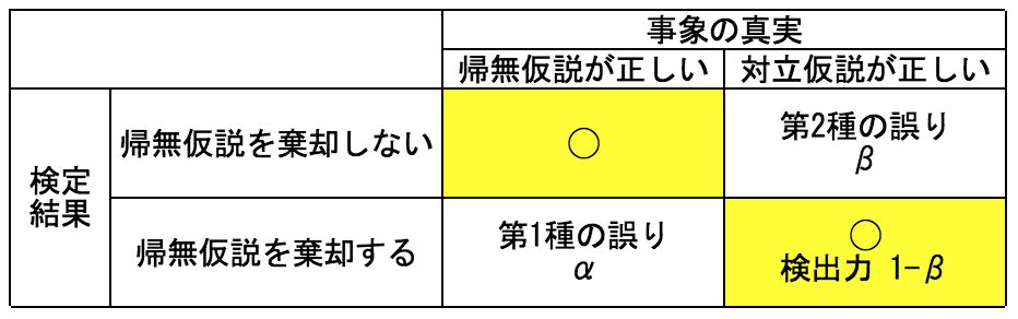 f:id:yuinomi:20201017065613p:plain