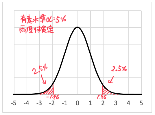 f:id:yuinomi:20201019061110p:plain