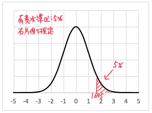 f:id:yuinomi:20201019062857p:plain