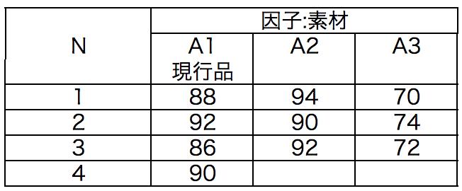f:id:yuinomi:20201031190201p:plain
