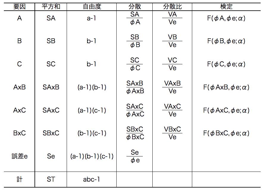 f:id:yuinomi:20201104071114p:plain