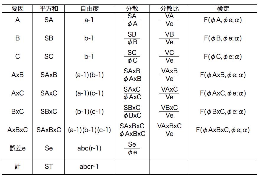 f:id:yuinomi:20201106073621p:plain