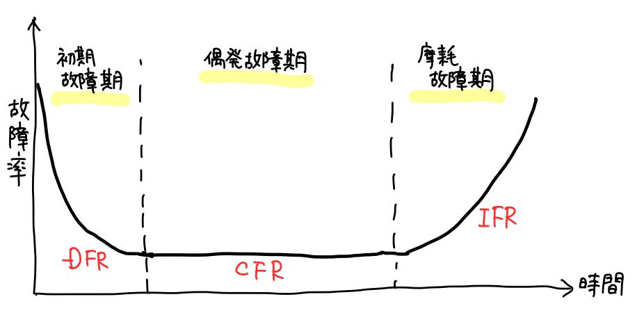 f:id:yuinomi:20201106124918p:plain