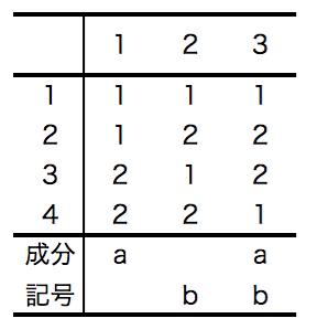 f:id:yuinomi:20201107082732p:plain