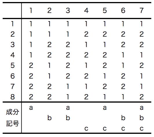 f:id:yuinomi:20201107082758p:plain