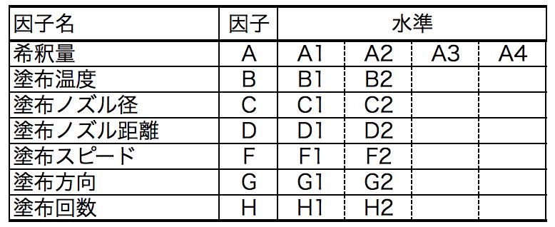f:id:yuinomi:20201109072629p:plain