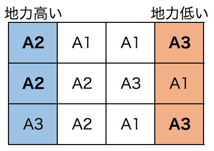 f:id:yuinomi:20201114084751p:plain