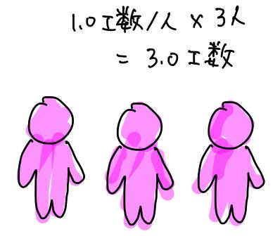 f:id:yuinomi:20201120082506p:plain