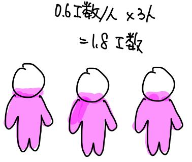 f:id:yuinomi:20201120082509p:plain