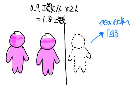 f:id:yuinomi:20201120082512p:plain