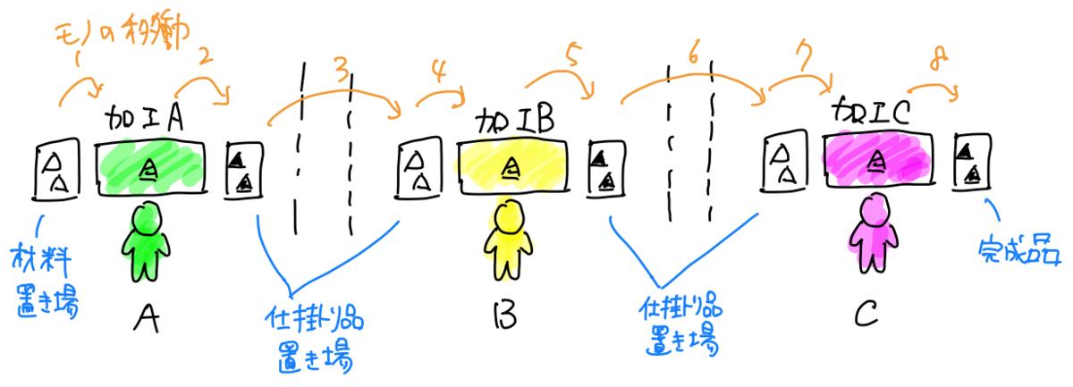 f:id:yuinomi:20201120134557p:plain