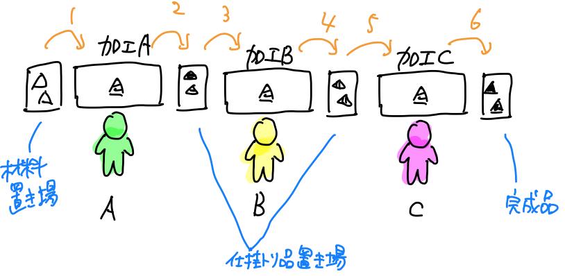 f:id:yuinomi:20201120134559p:plain