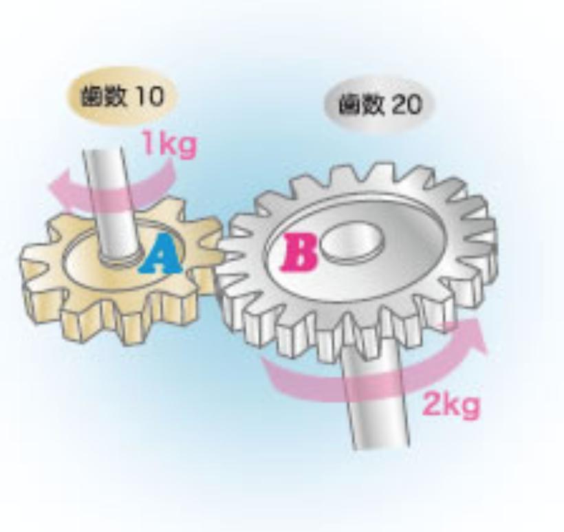 f:id:yuinomi:20210405081100p:plain