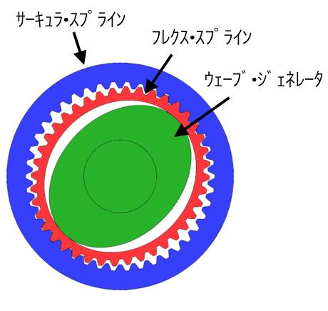 f:id:yuinomi:20210408070851p:plain