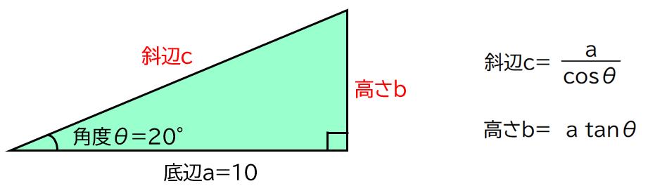 f:id:yuinomi:20210710101159p:plain