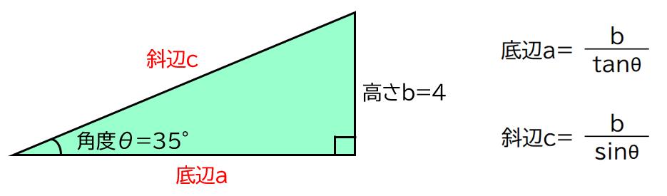 f:id:yuinomi:20210710122159p:plain